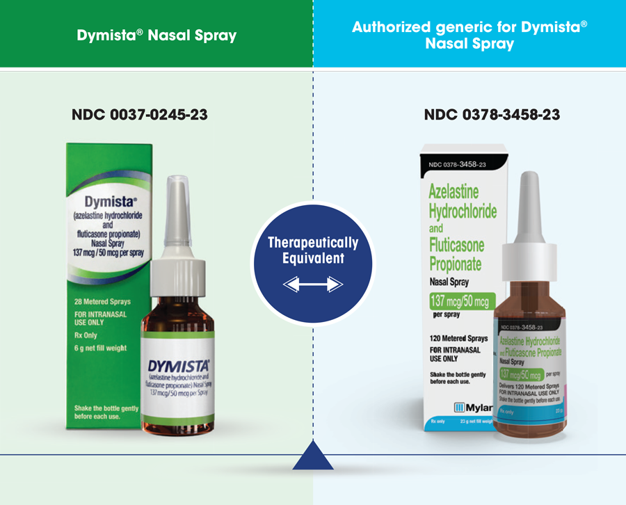 Is azelastine nasal spray a steroid oral liquid steroids side effects
